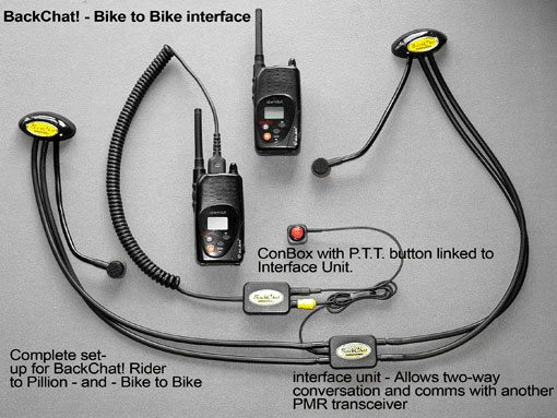 BackChat Bike to Bike Interface
