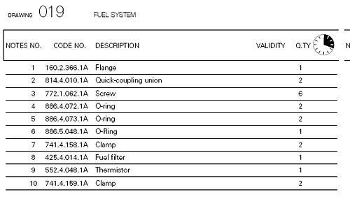 Ducati GT1000 Fuel Tank Parts Listing