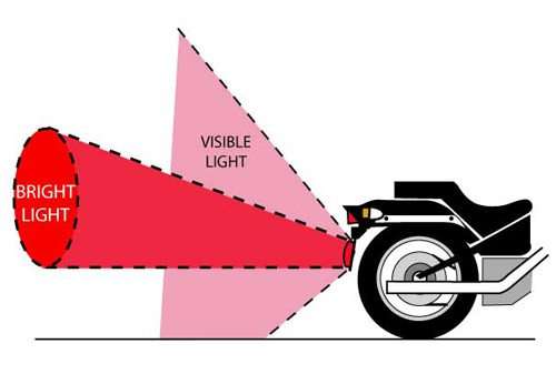 "Distribution of LED Light - The ""Cone of Light"""