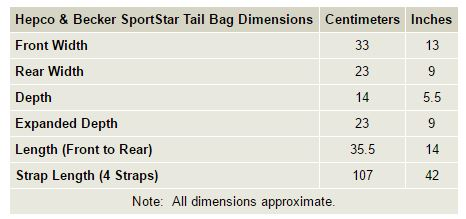 Hepco & Becker SportStar Tail Bag Dimensions