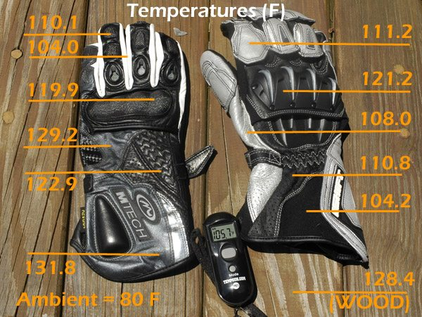 Glove Surface Temperatures