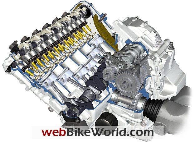 BMW K 1600 GT 6-Cylinder Engine Cutaway