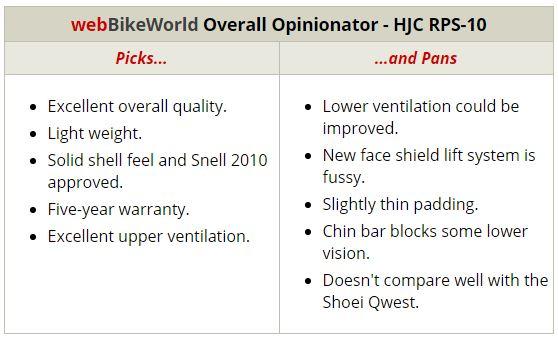 HJC RPS-10 Opinionator