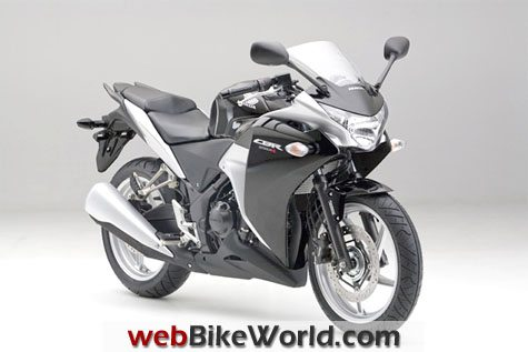 Honda CBR250R - Black, Front View
