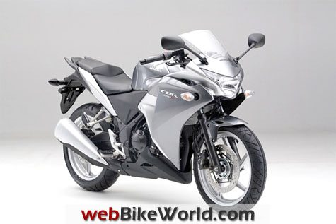 Honda CBR250R - Silver, Right Side