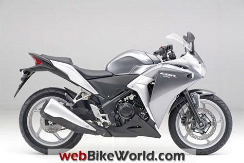 Honda CBR250R - Silver, Front View