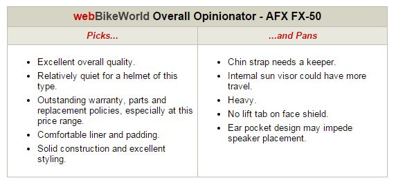 AFX FX-50 Helmet Opinionator