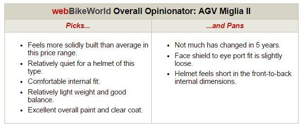 AGV Miglia 2 Opinionator