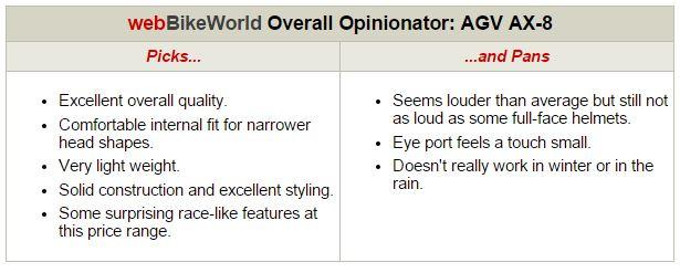AGV AX-8 Overall Opinionator