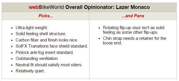 Lazer Monaco Helmet Opinionator