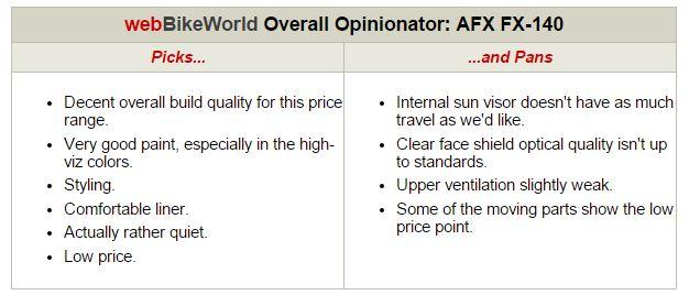 AFX FX-140 Helmet Opinionator
