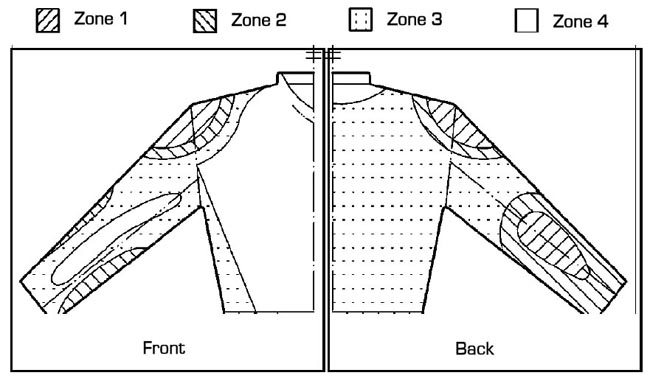 Clover Tekno Jacket Protection Zones