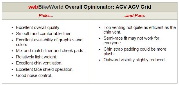 AGV Grid Opinionator