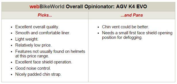 AGV K4 EVO Opinionator