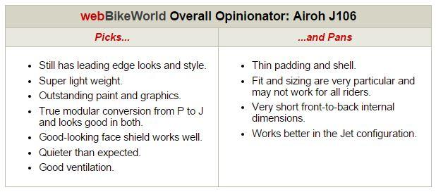 Airoh J106 Opinionator