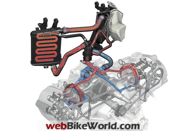 2013 BMW R1200GS Engine Cooling System
