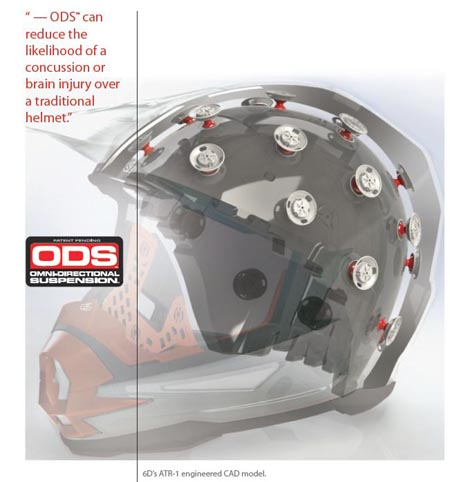6D Omni Directional Suspension