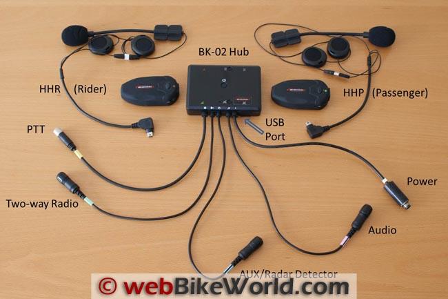 BikeComm BK-02 Components