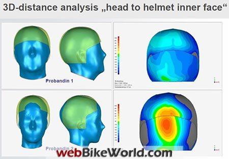 3D Distance Analysis