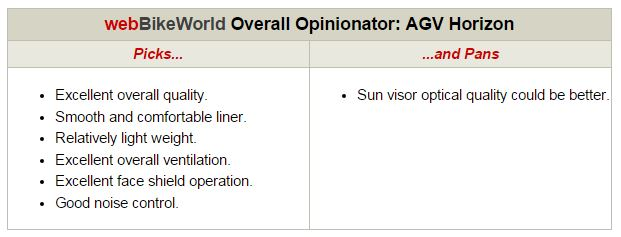 AGV Horizon Opinionator