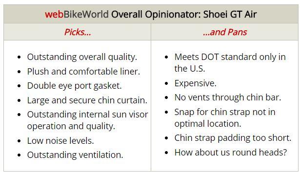 Shoei GT-Air Opinionator