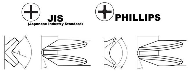 JIS vs. Phillips Screwdrivers