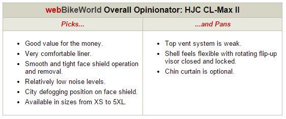 HJC CL-Max 2 Opinionator