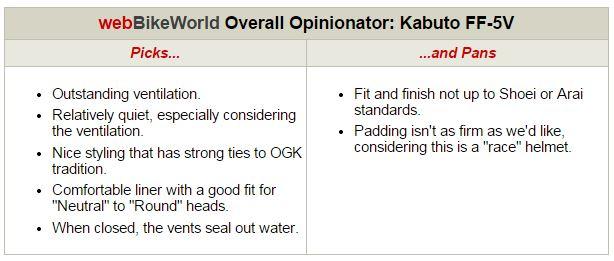 Kabuto FF-5V Overall Opinionator