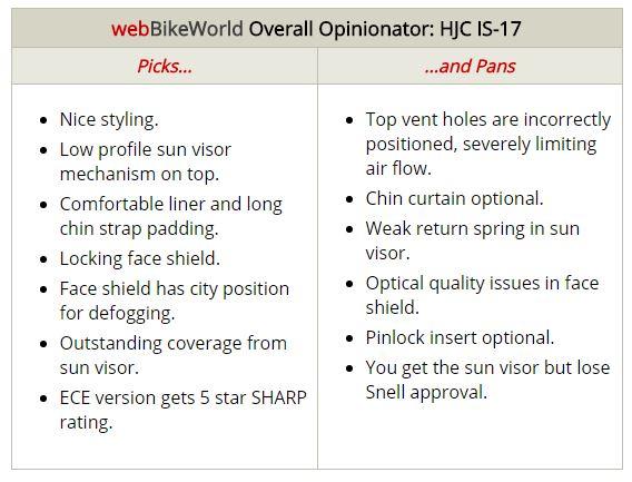 HJC IS-17 Opinionator