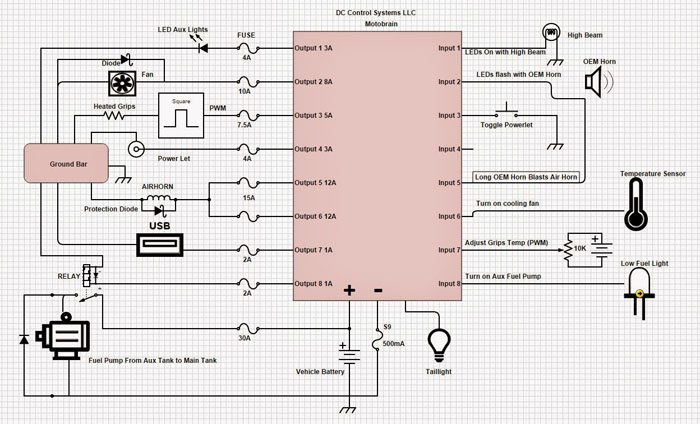 Motobrain Sample Wiring Diagram