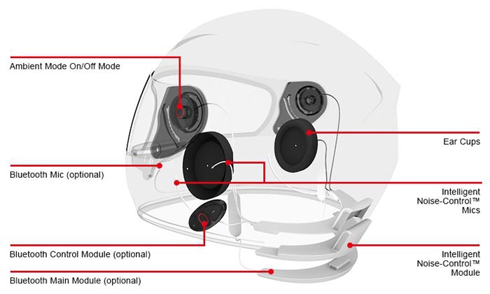 Sena Smart Helmet Product Details