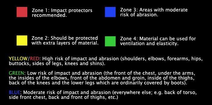 CE Impact Zone Colors