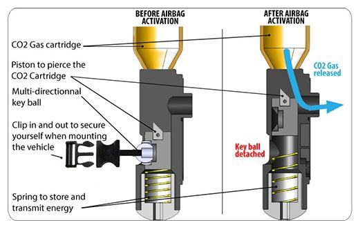 Helite Airbag Vest CO2 Inflation System