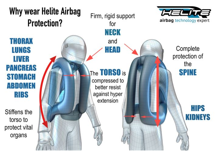Helite Airbag Vest Protection