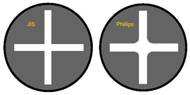 JIS Phillips Screwdriver Differences