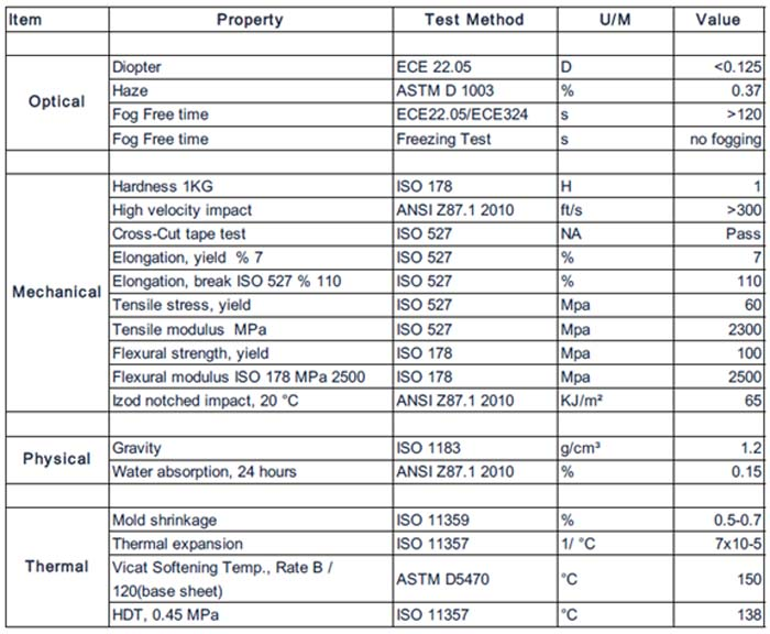 WeeTect Anti-Fog Visor Insert Technical Specifications