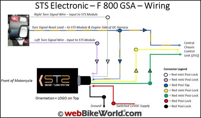 Smart Turn System Wiring