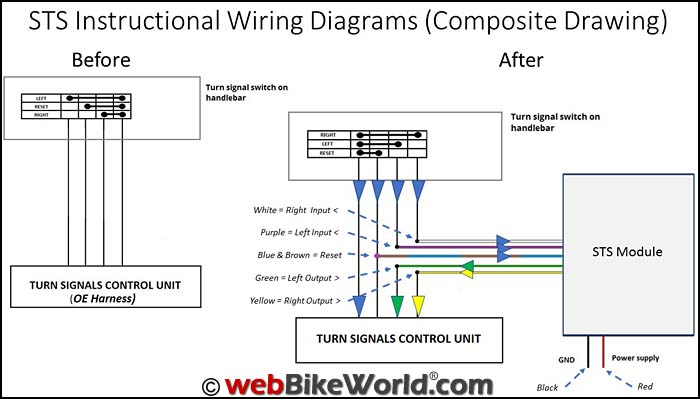Smart Turn System Wiring Diagram