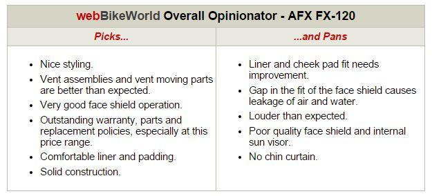 AFX FX-120 Helmet Opinionator