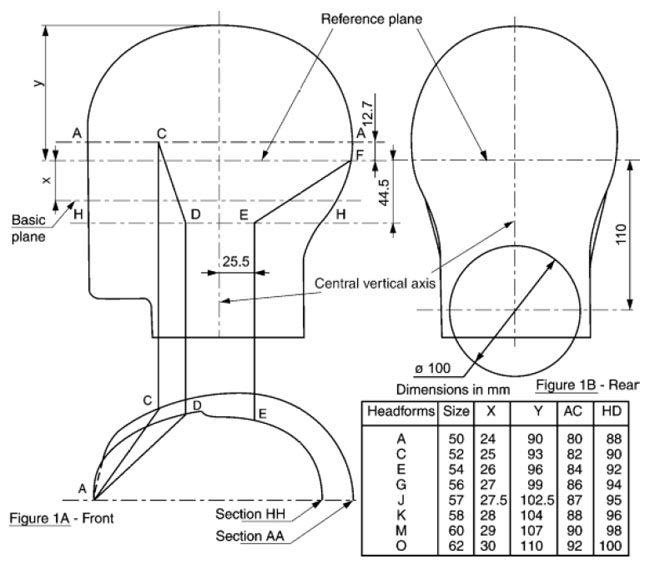 ECE Headform