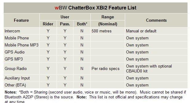 Chatterbox Comparison Table