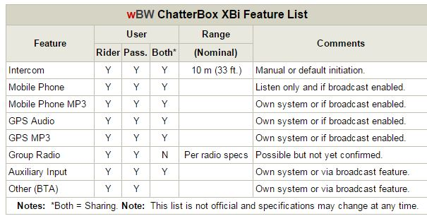 Chatterbox Feature List