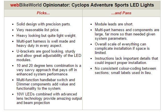 Cyclops LED Lights Opinionator
