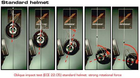 Lazer Helmets SuperSkin - Standard Helmet Oblique Impact Test