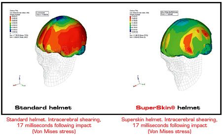 Lazer Helmets SuperSkin - Intracerebral Shearing Graphic