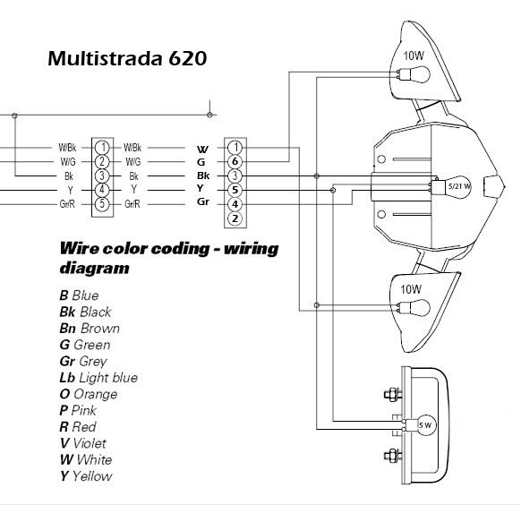 Multistrada 620 Wiring Diagram
