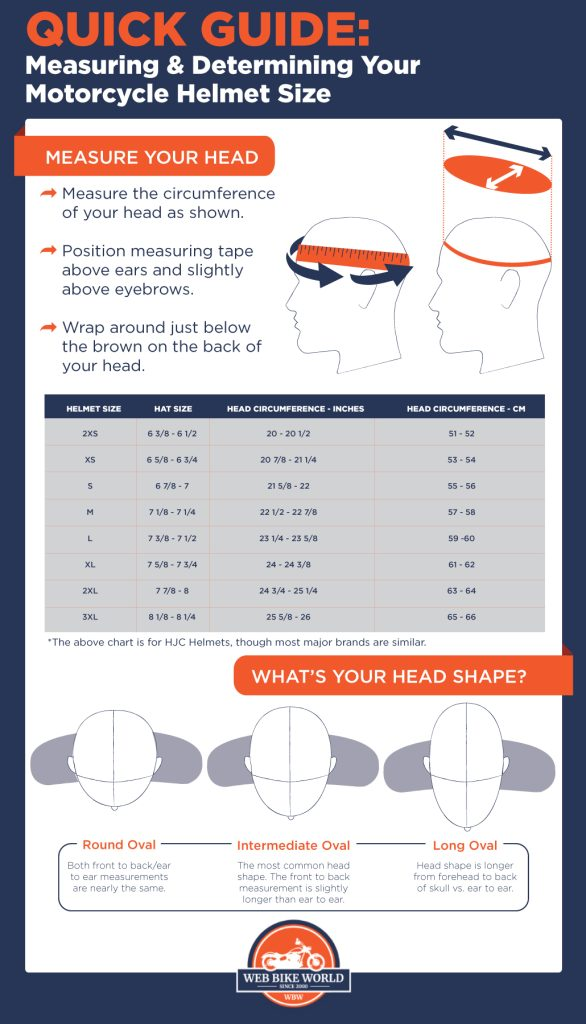 Finding Your Head Shape & Helmet Size