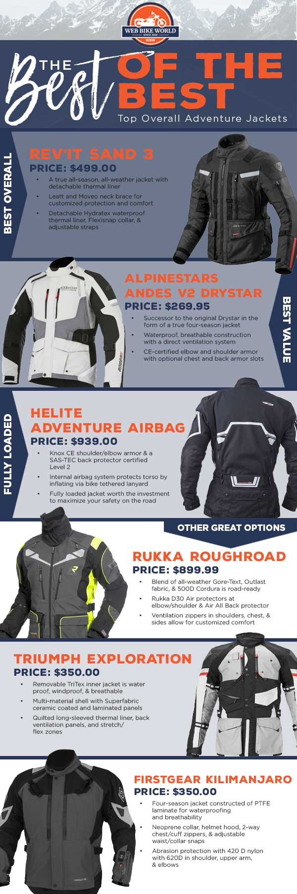 The Best Adventure Jacket Infographic 2019