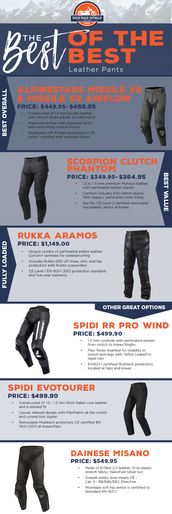 The Best Leather Pants Infographic 2019