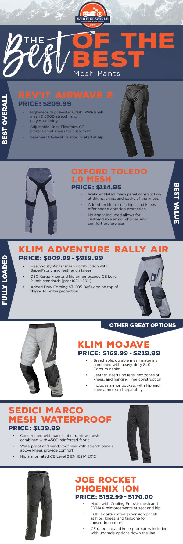 The Best Mesh Pants Infographic 2019